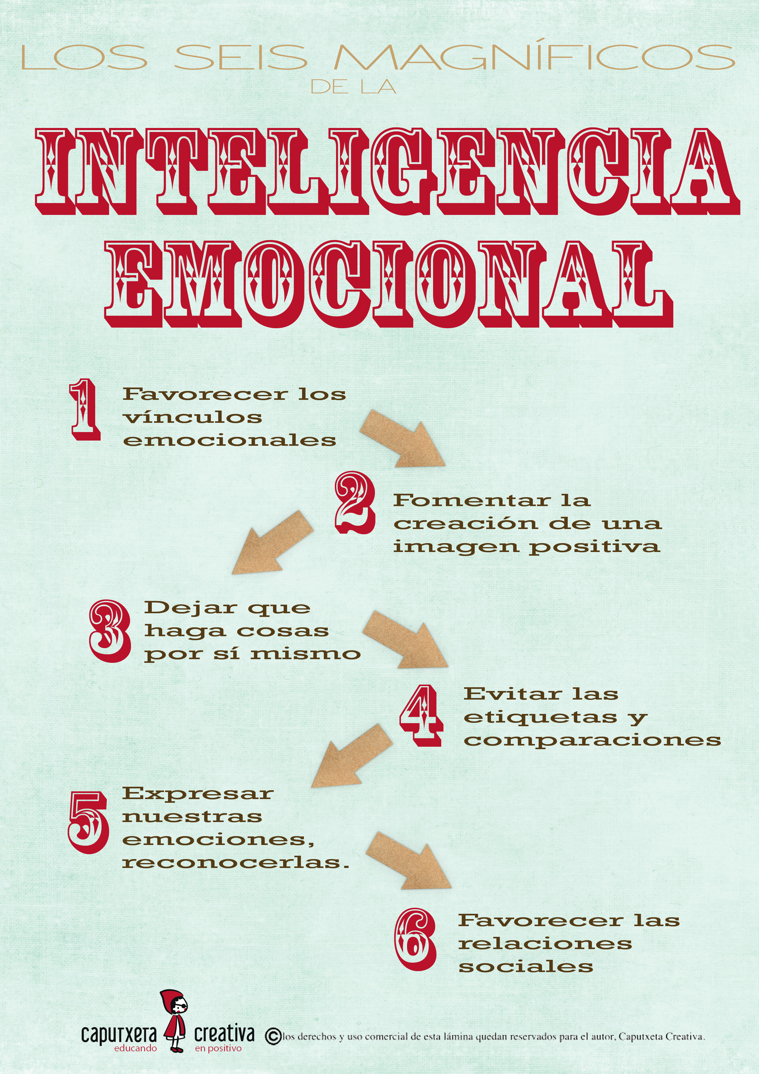 El comportamiento emocional de los adultos se activa